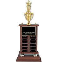 Fantasy Football Walnut Riser Perpetual Trophy